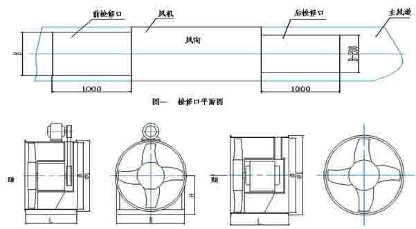 GZL风机产品介绍