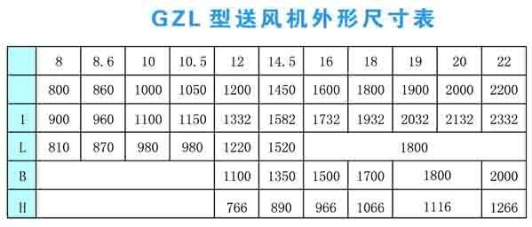 GZL风机外形尺寸图